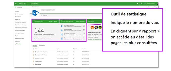 Statistique des pages SharePoint Online